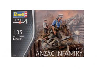 Revell Modellbausatz des ANZAC Australian and New Zealand Army Corps